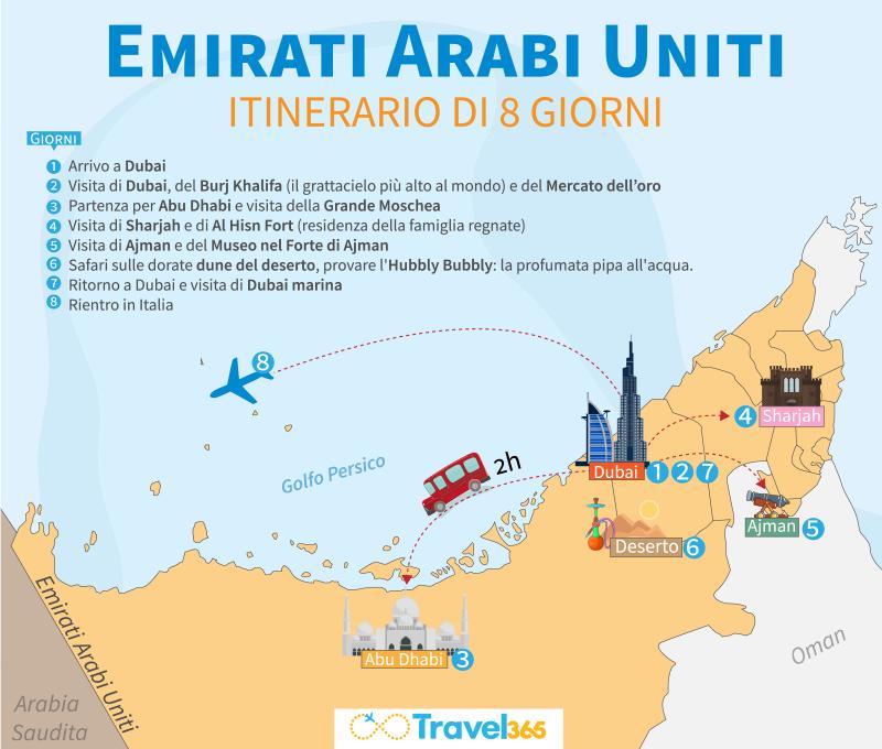 Emirati Arabi Dubai Cartina Geografica.Viaggio Negli Emirati Arabi Uniti Info Utili Sicurezza E Itinerari Consigliati