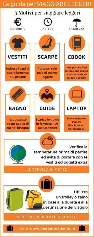 infografica per viaggiarre leggeri