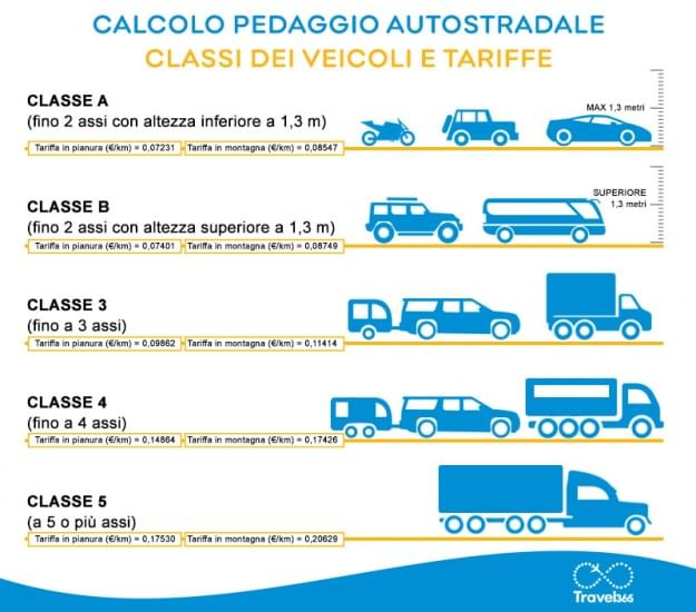 infografica veicoli