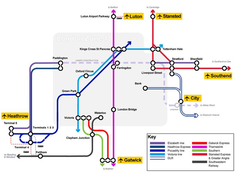 Mappa dei collegamenti